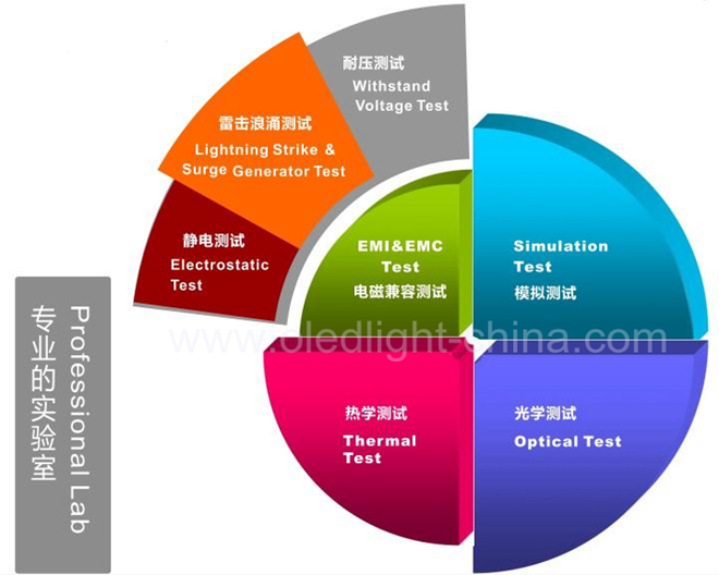 Wuhan Minsens Technology Ltd Quality Control Wuhan