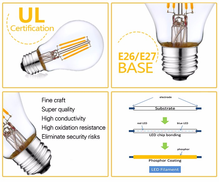 E27 filament led bulb details