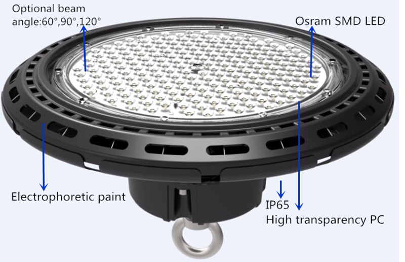 UFO LED high bay light(8)