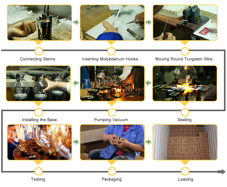 led filament light production line