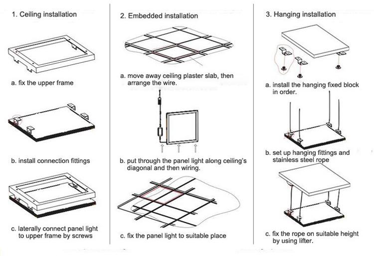 led panel light(2)