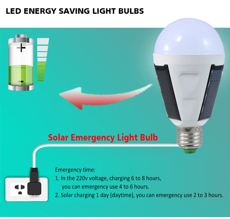 solar led bulb light(21)