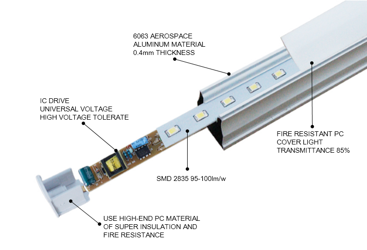 led tube light t5 driver inside(4)