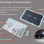 Display of  integrated solar street light