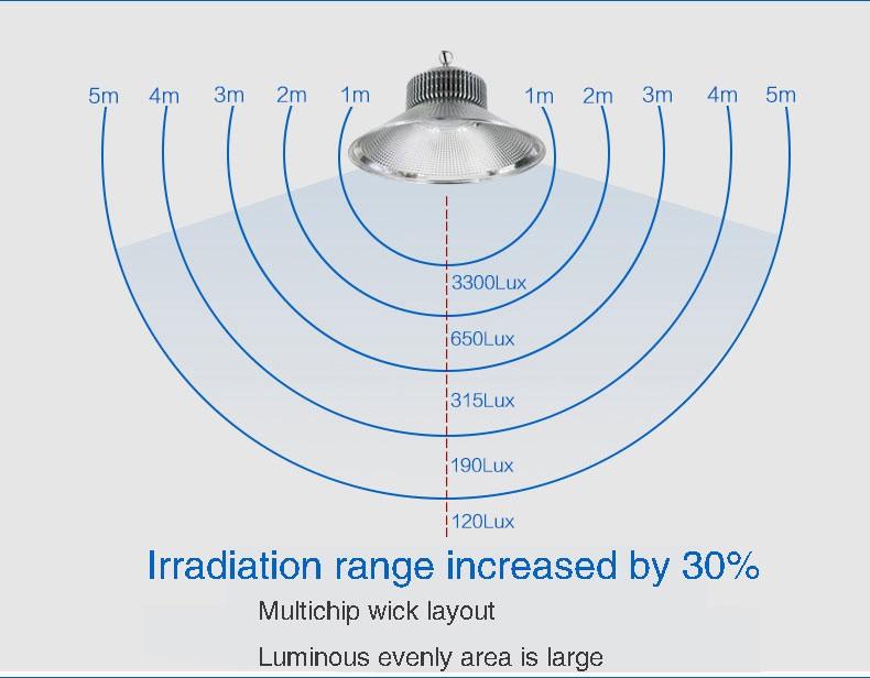 led high bay light(3)