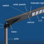 solar street light all in one (4)