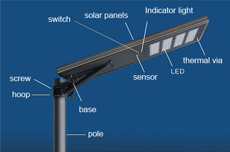 solar street light all in one (4)