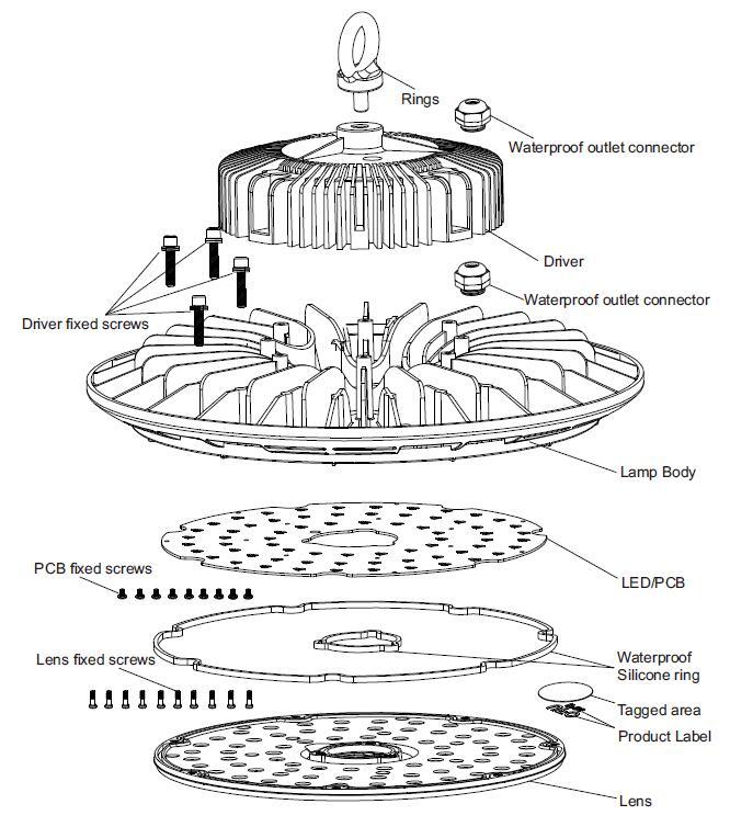ufo led high bay light (3)