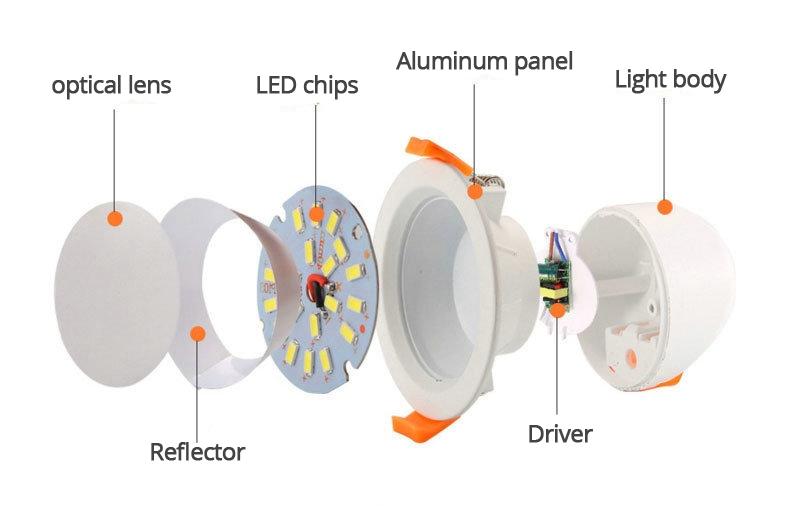 led downlight 230v